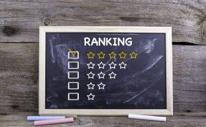 tablica z rankingiem